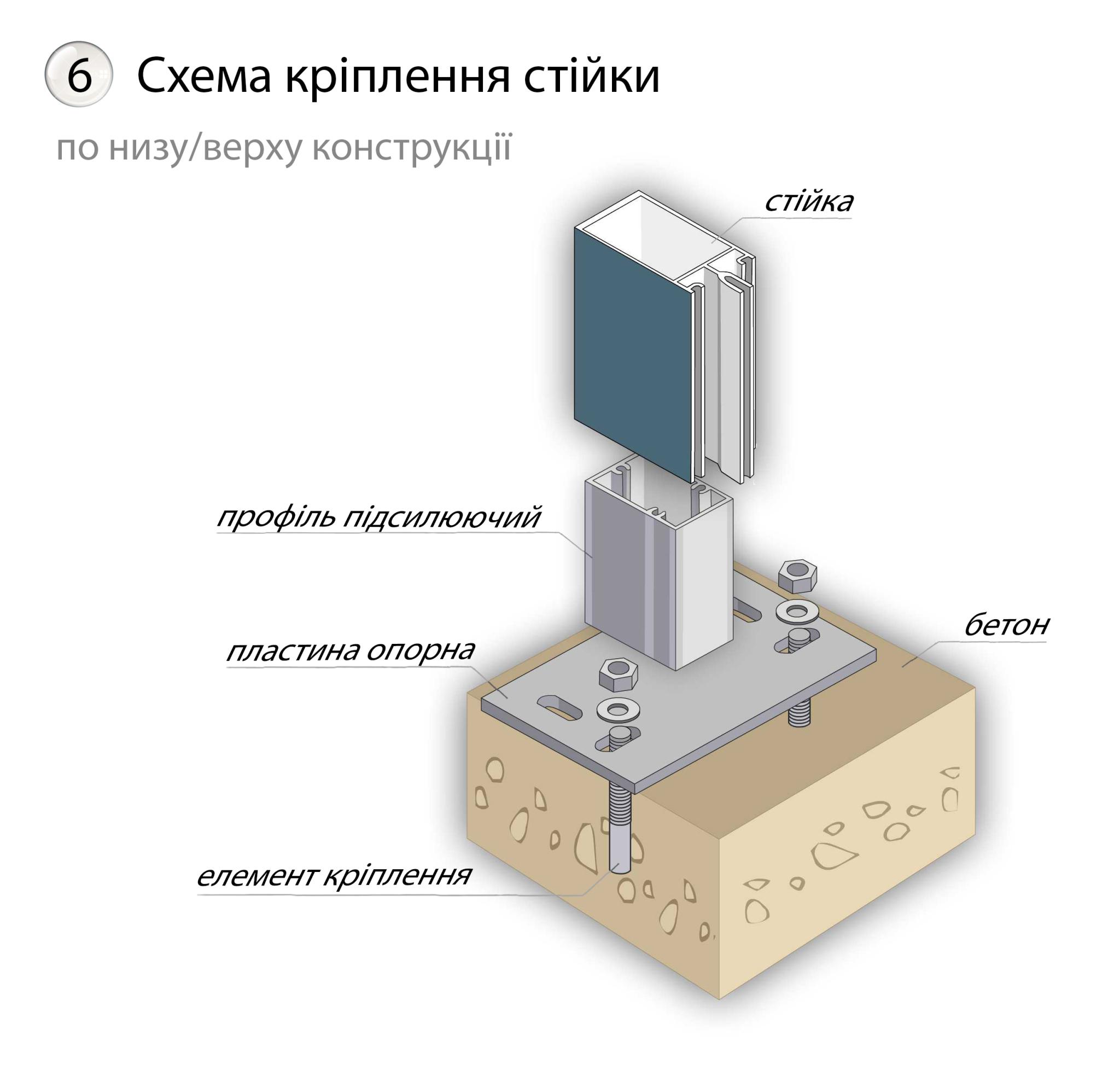Схема кріплення стійки