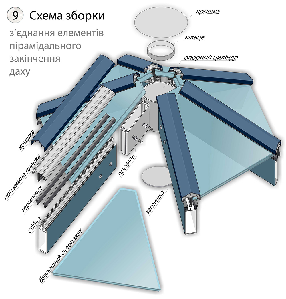 Схема зборки