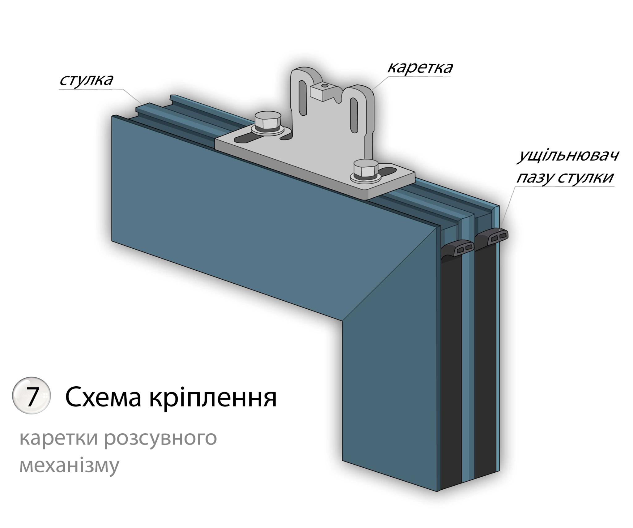 Схема кріплення