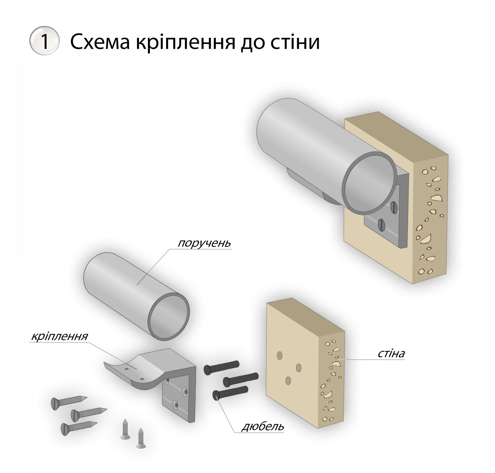 Схема кріплення до стіни