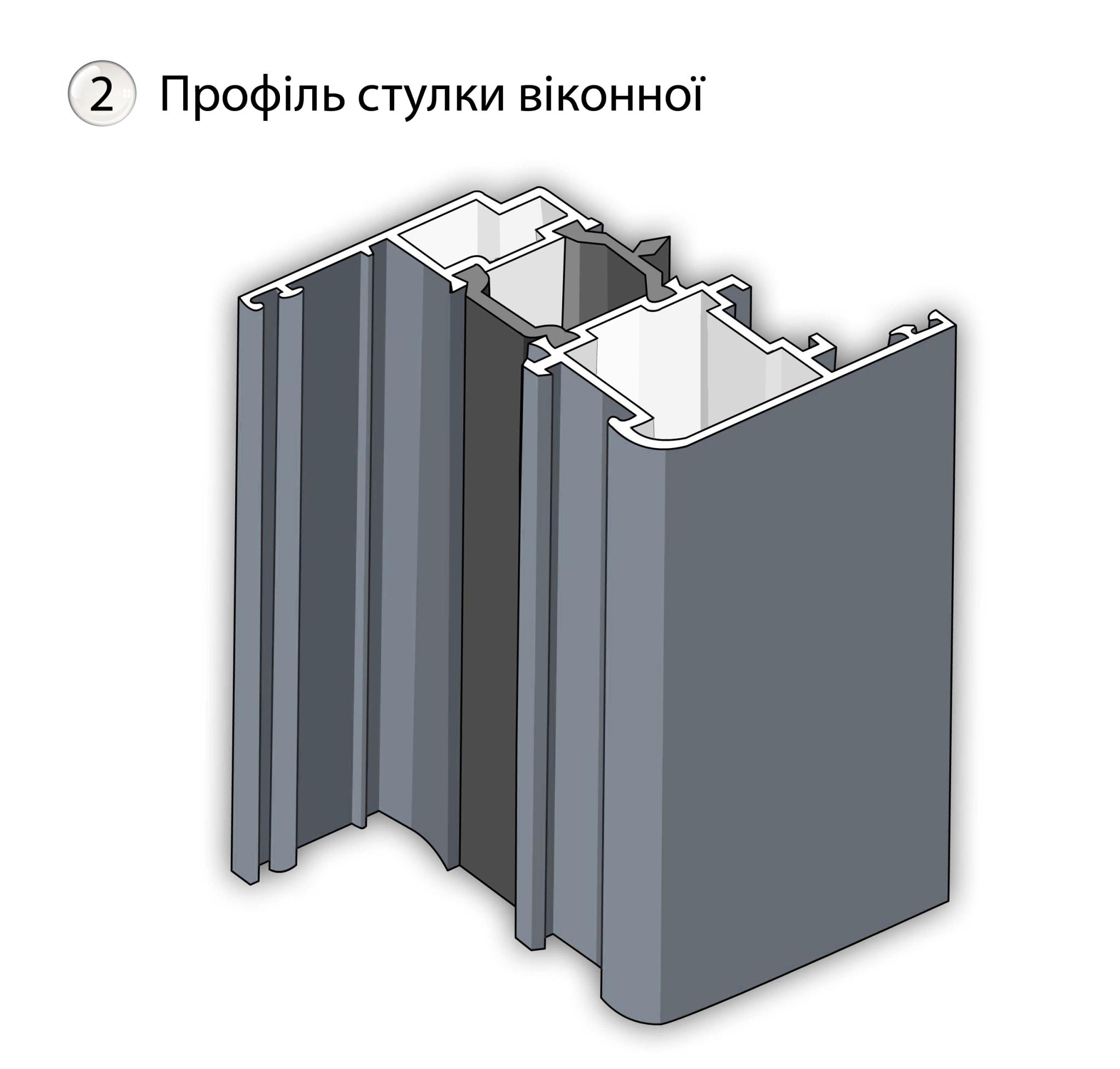 Профіль стулки віконної
