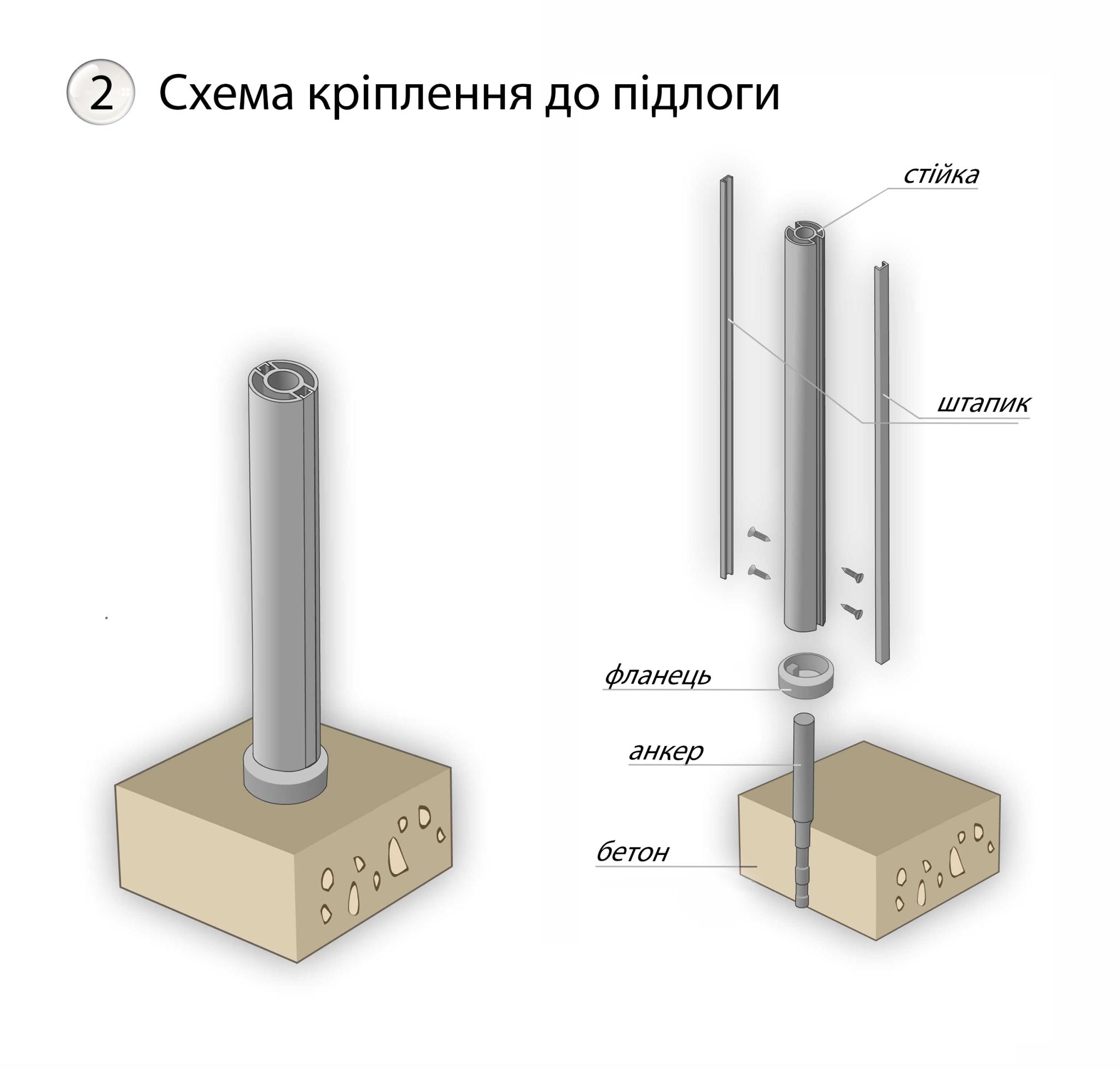 Схема кріплення до підлоги