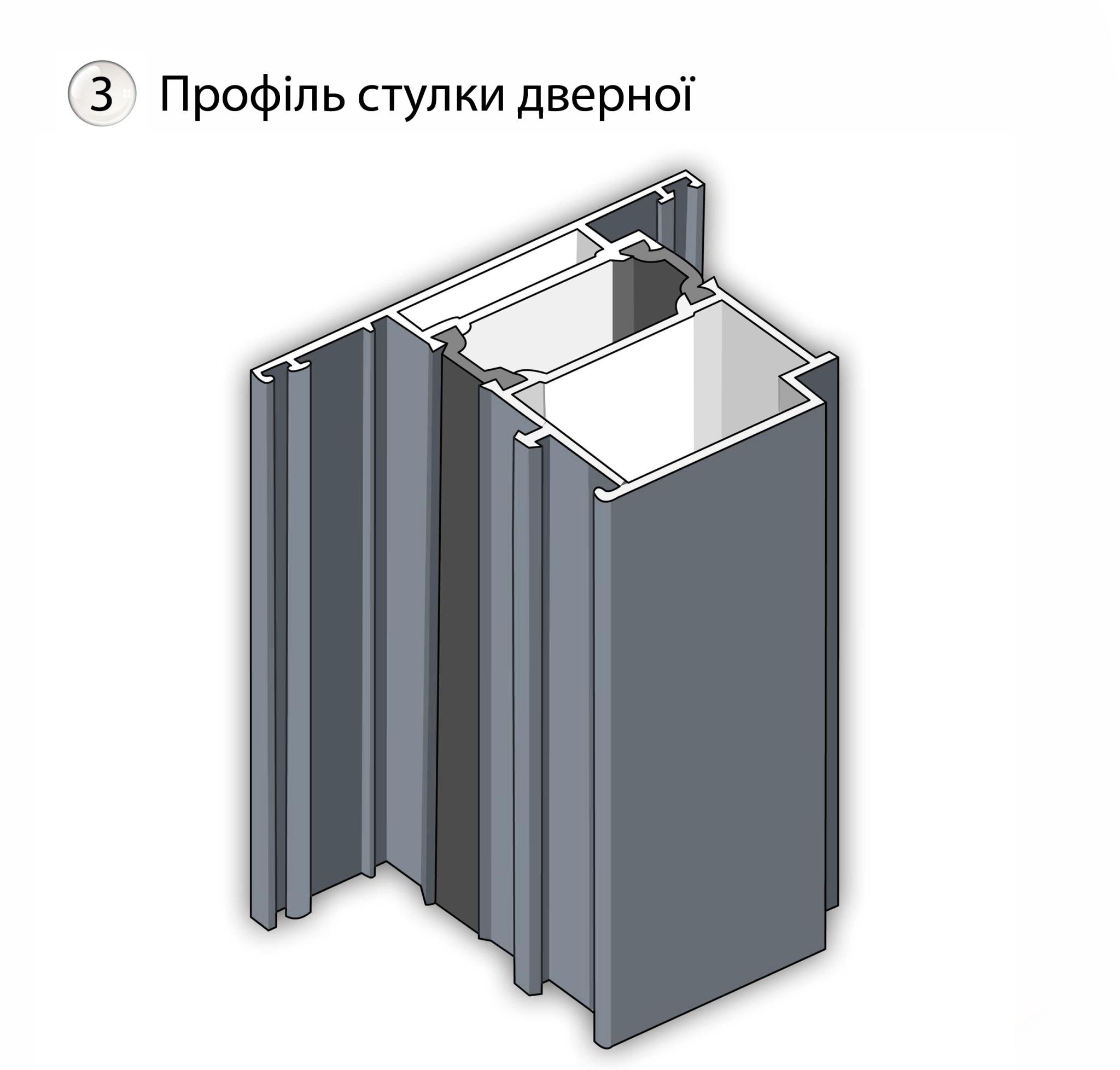 Профіль стулки дверної