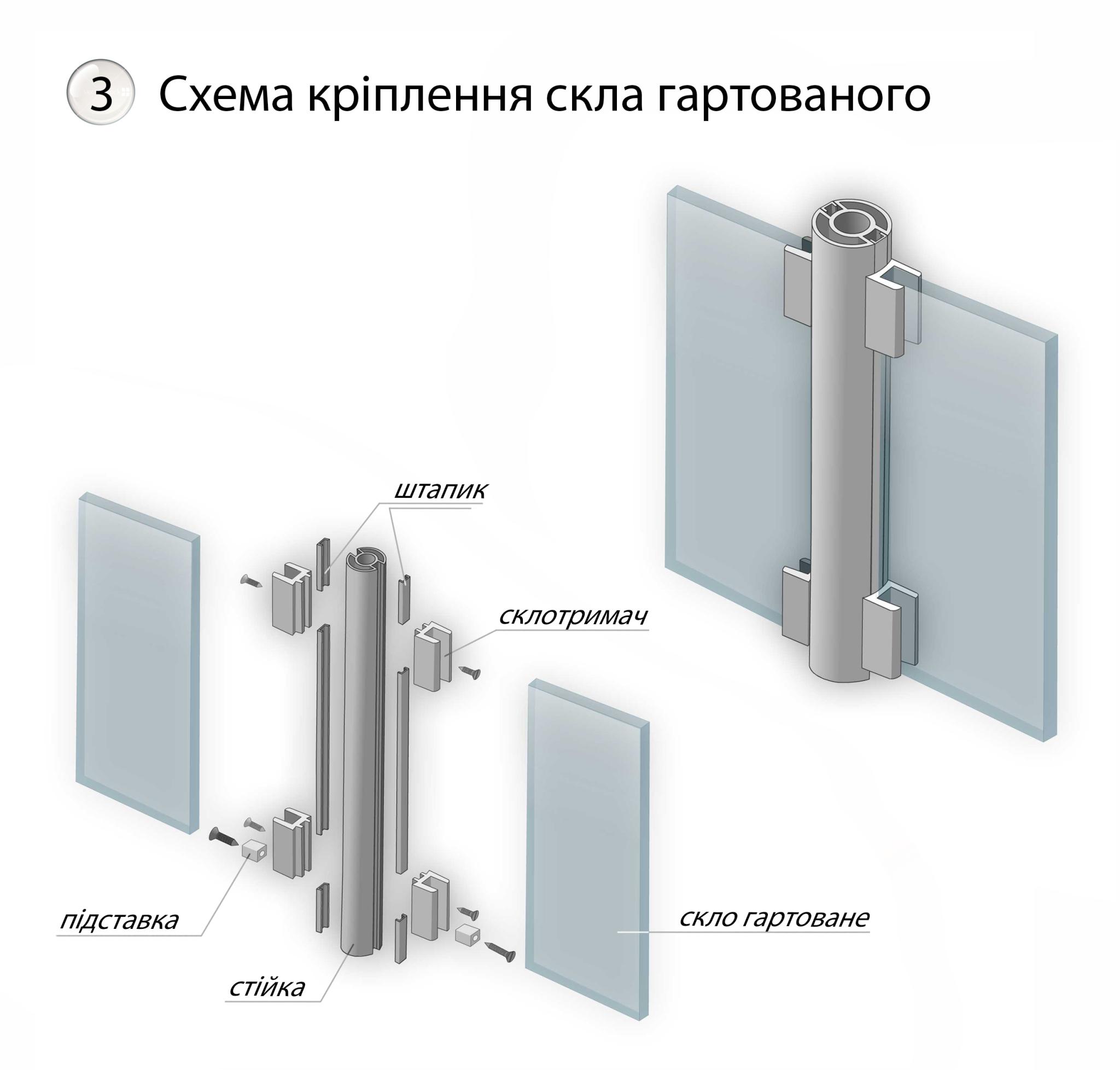 Схема кріплення скла гартованого