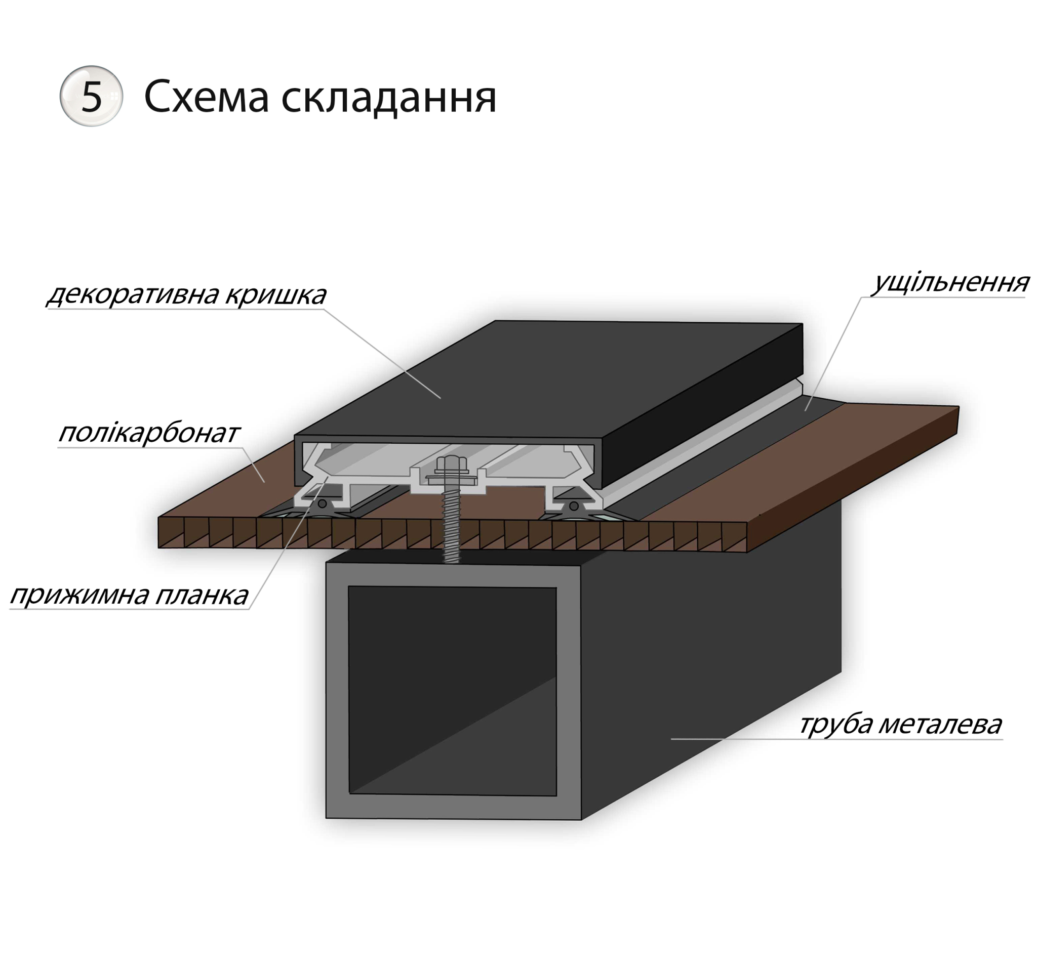 Схема складання