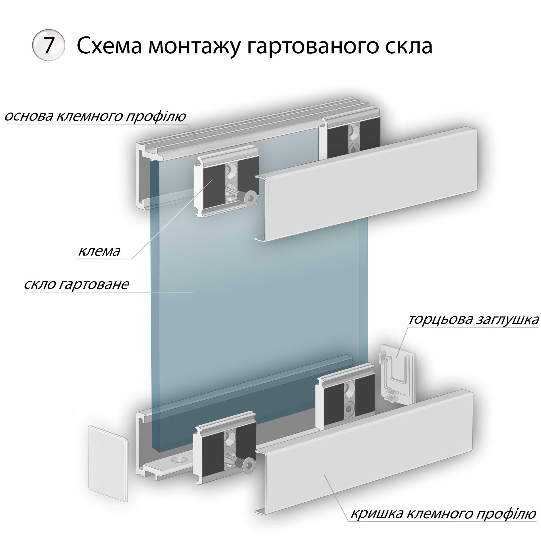 Схема монтажу гартованого скла