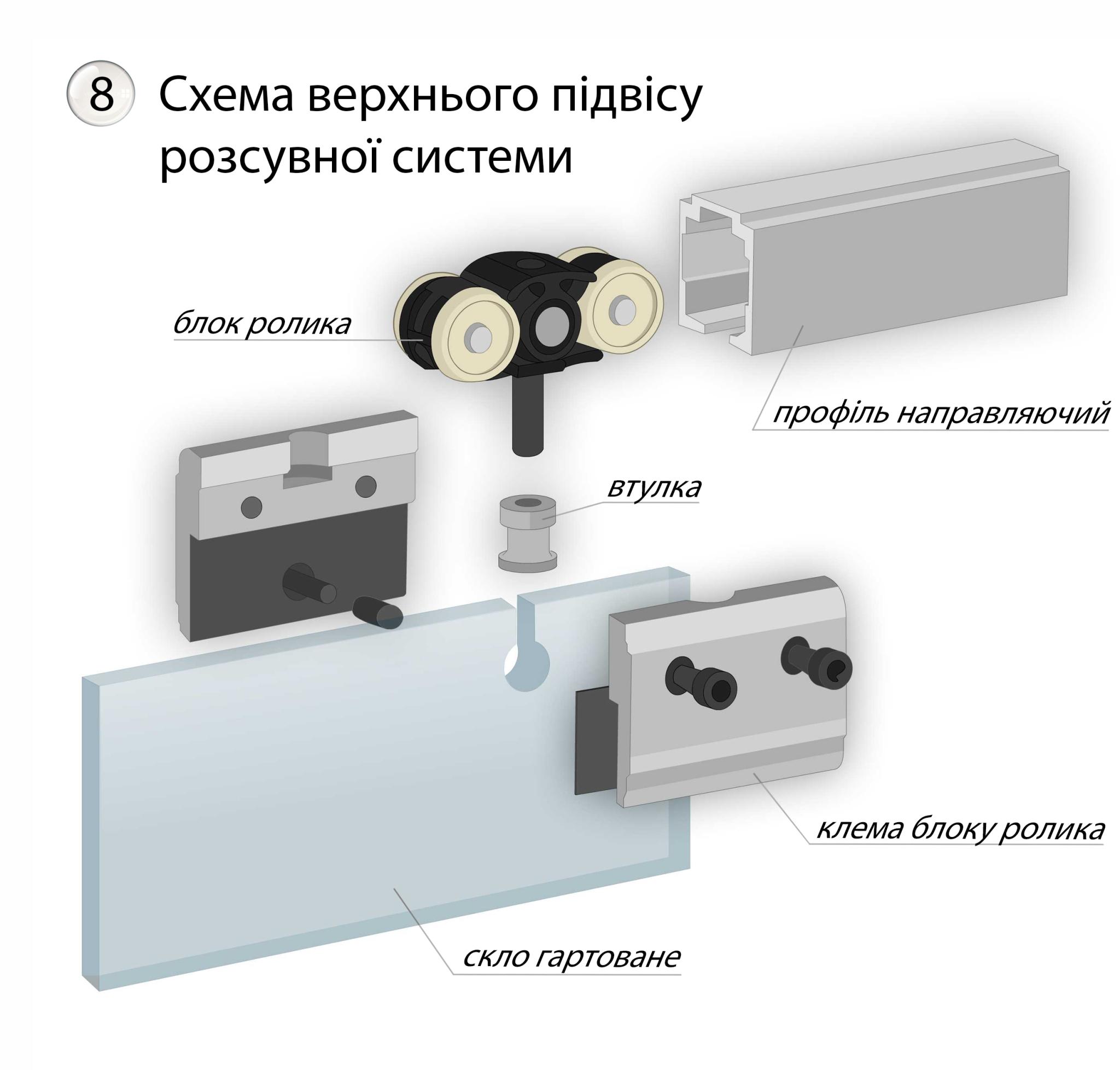 Схема верхнього підвісу