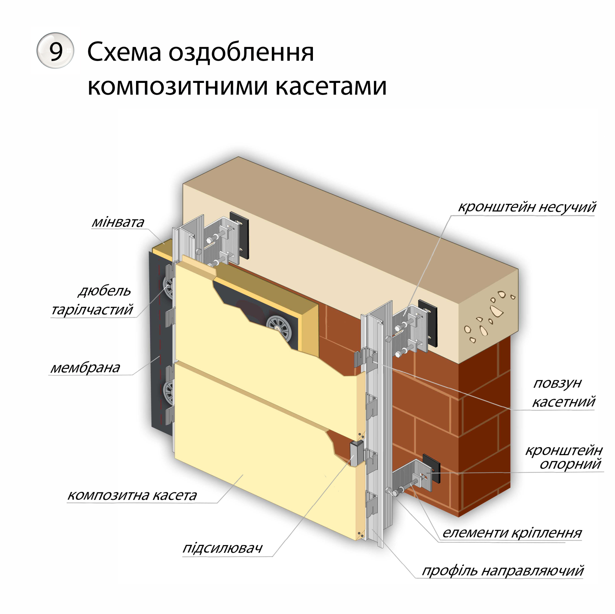Схема оздоблення композитними касетами